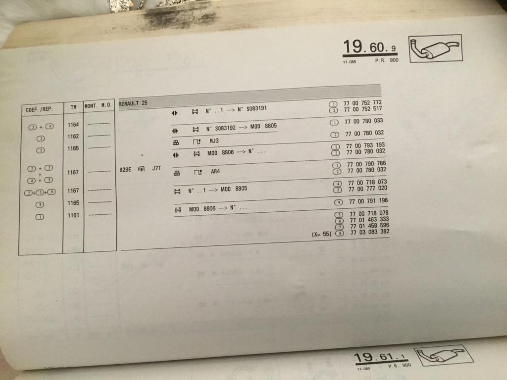 Références échappements r25 tous types (PR 900) Bf5f8010