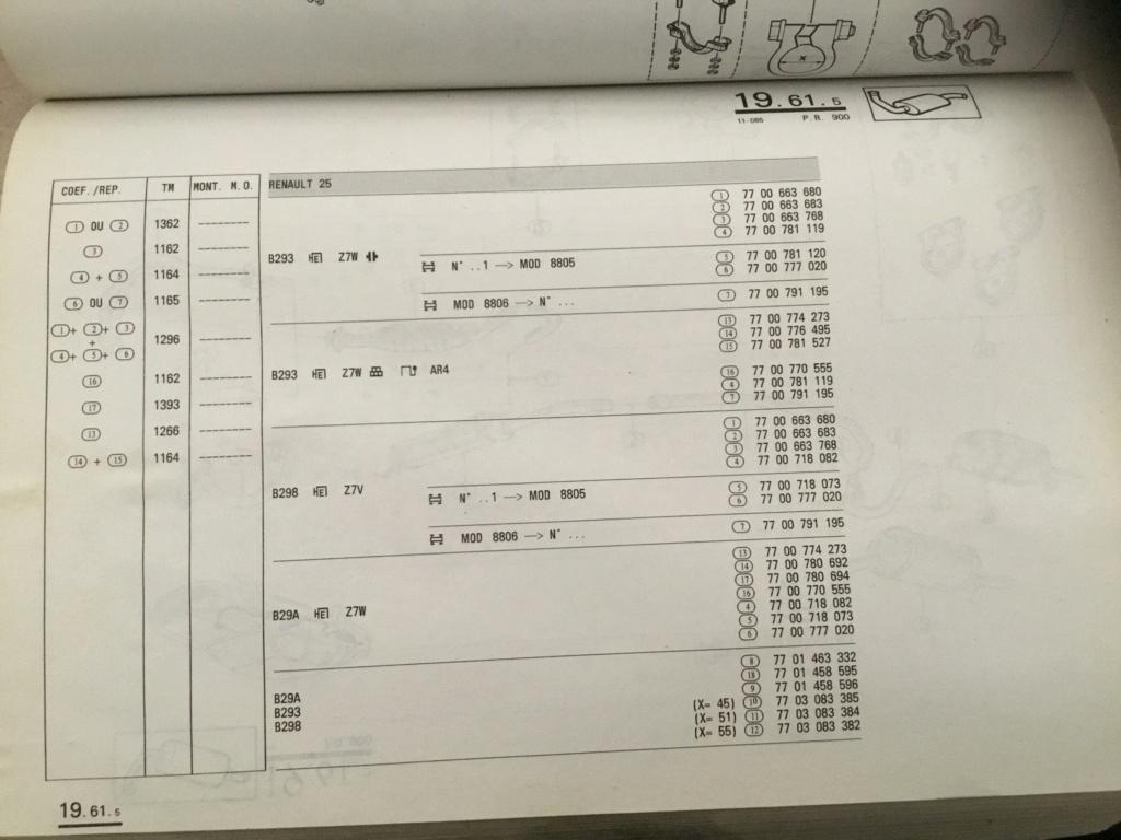 Références échappements r25 tous types (PR 900) Cb697510