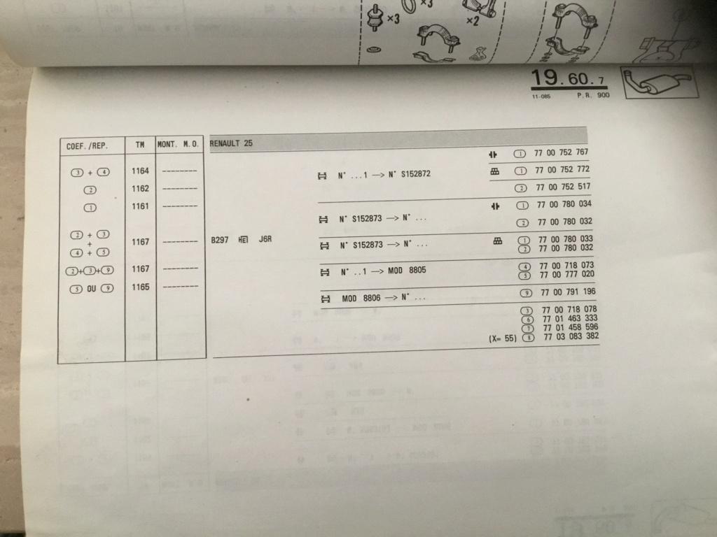 Références échappements r25 tous types (PR 900) F80c1010