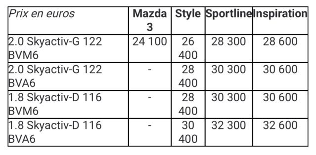 2018 - [Mazda] 3 IV - Page 18 8ef01710