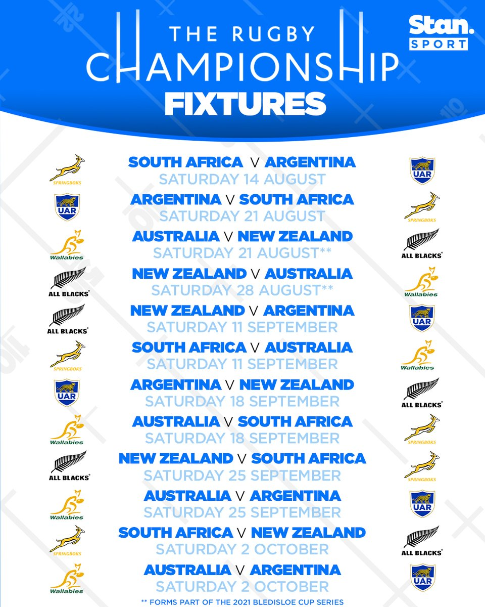 Rugby Championship 2021 Rugby_10