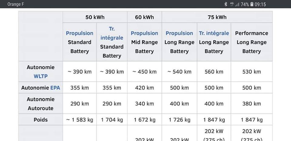 Tesla : la model 3 dévoilée Autono10