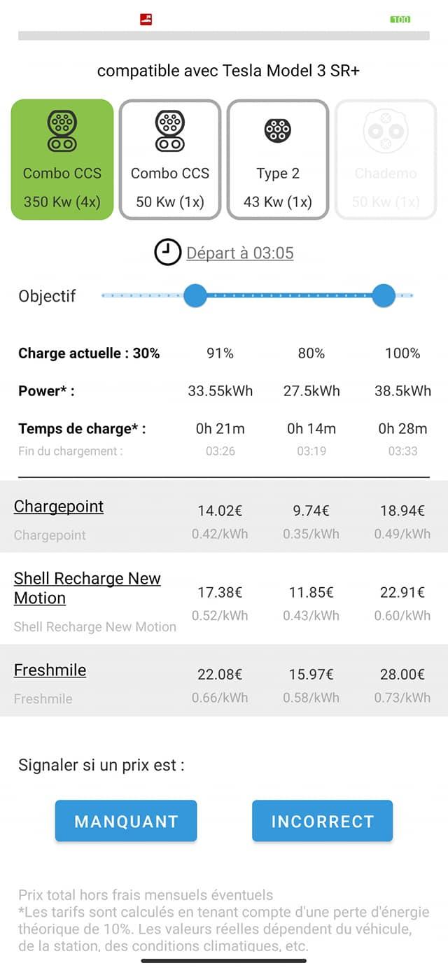 Coût des recharges aux superchargeurs Tesla ou Ionity ou autres bornes tierces Model324