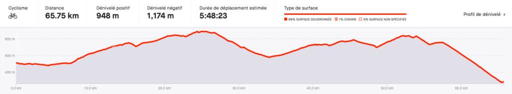 Week-end à Lyon & St-Etienne (reporté en juin ou sept 2021) •Bƒ - Page 3 Captur10