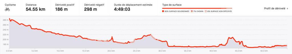 Week-end à Lyon & St-Etienne (reporté en juin ou sept 2021) •Bƒ - Page 3 Captur13