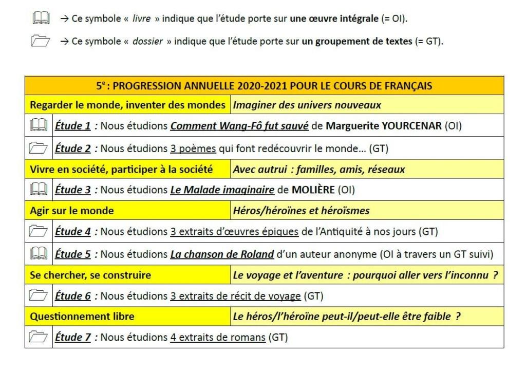 [2020-2021] Progression français 5e 5e_pro11