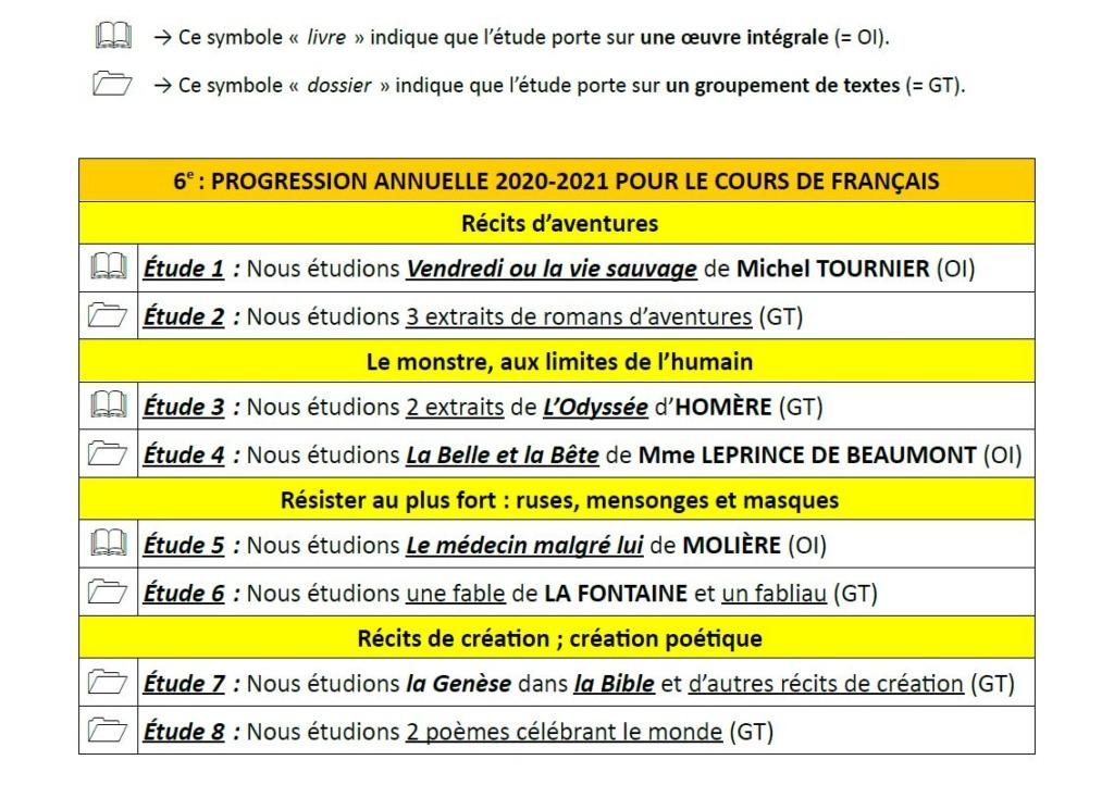 [2020-2021] Progression français 6e  6e_pro10