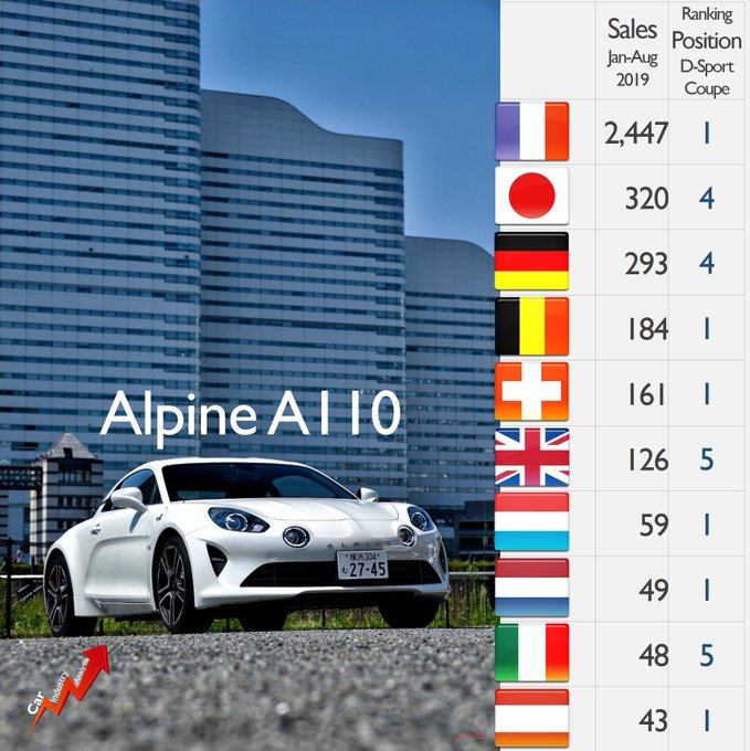 2017 - [Alpine] A110 [AS1] - Page 16 Ee5pfx10