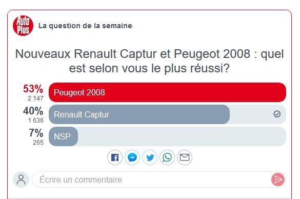2019 - [Peugeot] 2008 II [P24] Sondag10