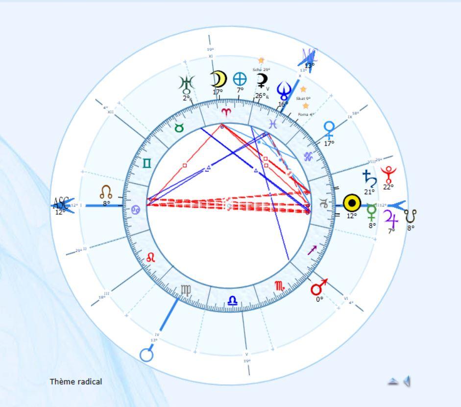 Mars en Sagittaire le 3 janvier 2020 Maja10