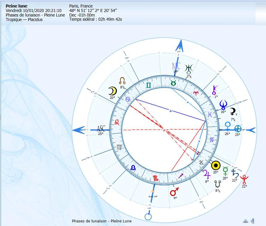 PL du 10.01.2020 + éclipse Pla10