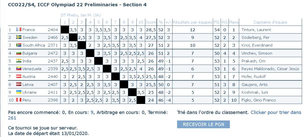 LA TRIBUNE DES ECHECS - Portail France10