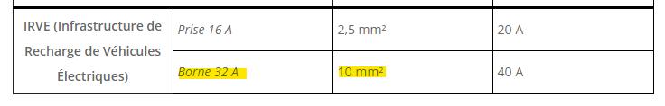Avis borne de recharge Morec (besen) Mono 32A - Page 2 Captur16