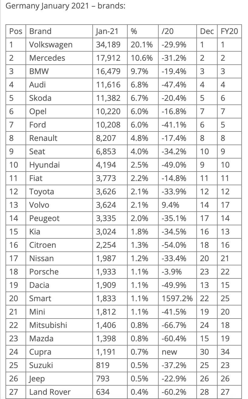 [Statistiques] Les chiffres européens  - Page 5 Captur18