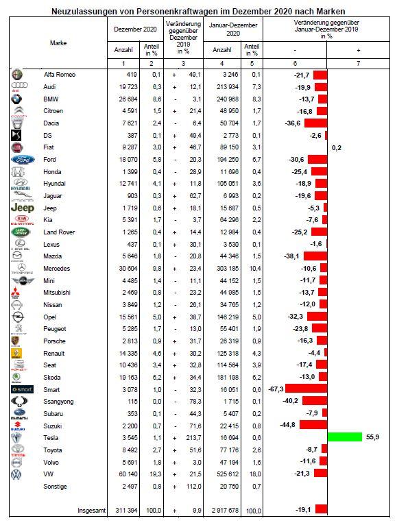 [Statistiques] Les chiffres européens  - Page 36 Downlo12