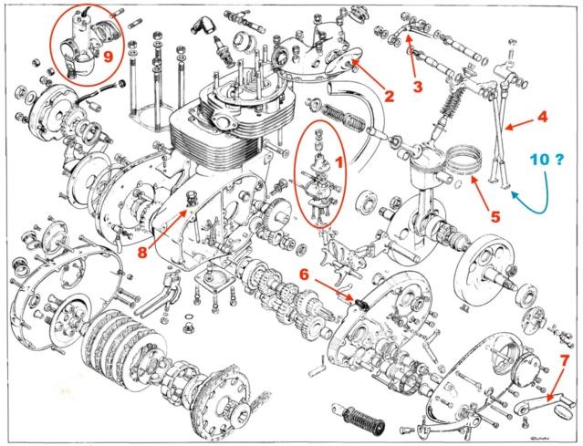Reconstitution d'un moteur de Victor 441 69/70 B_44_v10