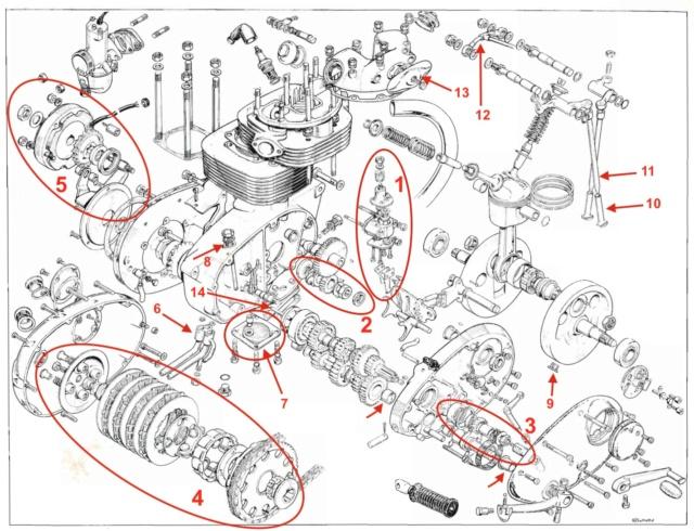 Mécanique au bureau Zoclat11