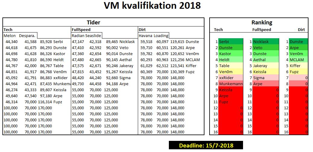 Rekruttering (for alle interesserede) Vm_kva28