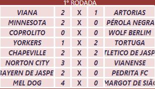 Série A 6ª T 1ªR - Primeiro Turno - Início de Campeonato Result10