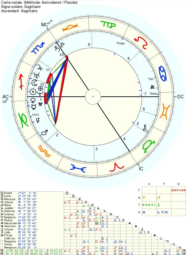 Sagittaire ascendant Sagittair 20180610