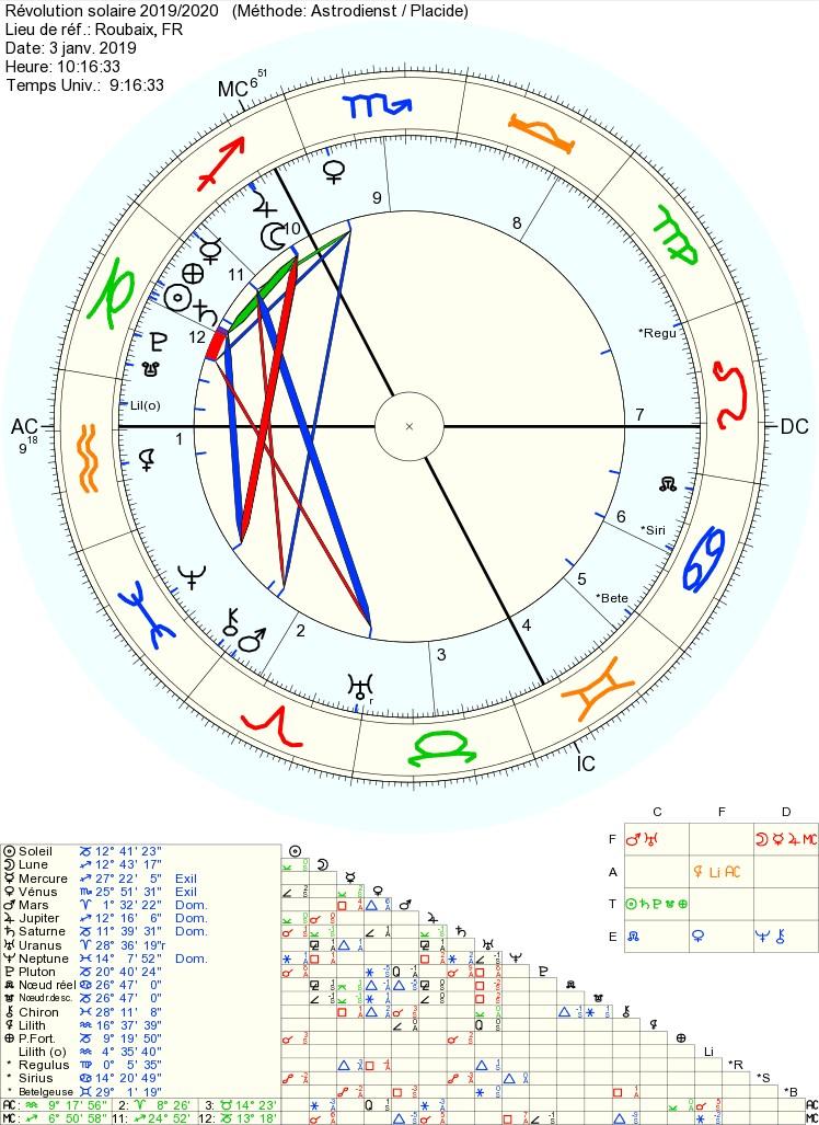 Rs 2018 année de déménagement? Astro_15