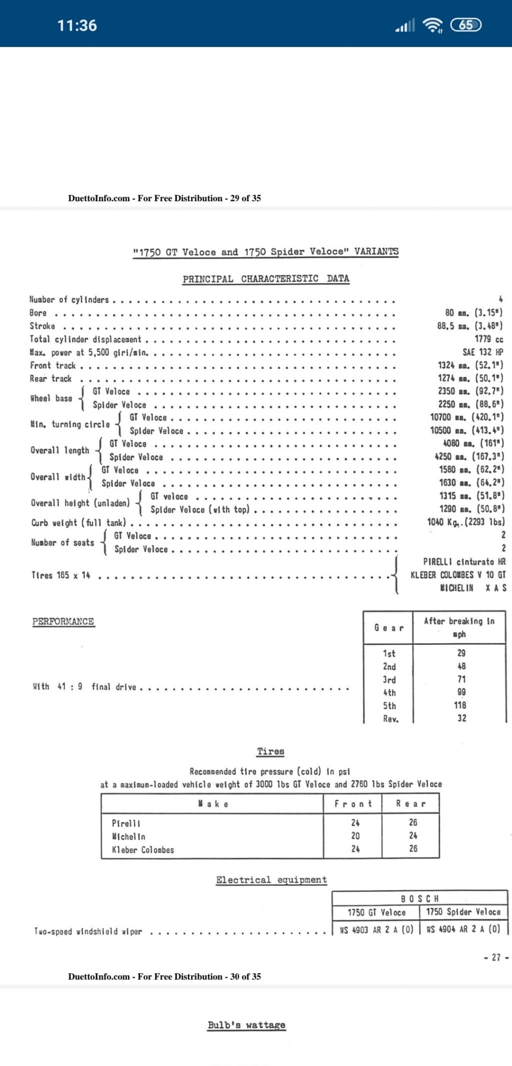 41/9 pont 1750 GT véloce US Screen12