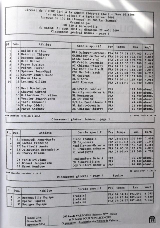 Le KM520 et ses éditos 1998-2009 - Page 4 Dscf3435