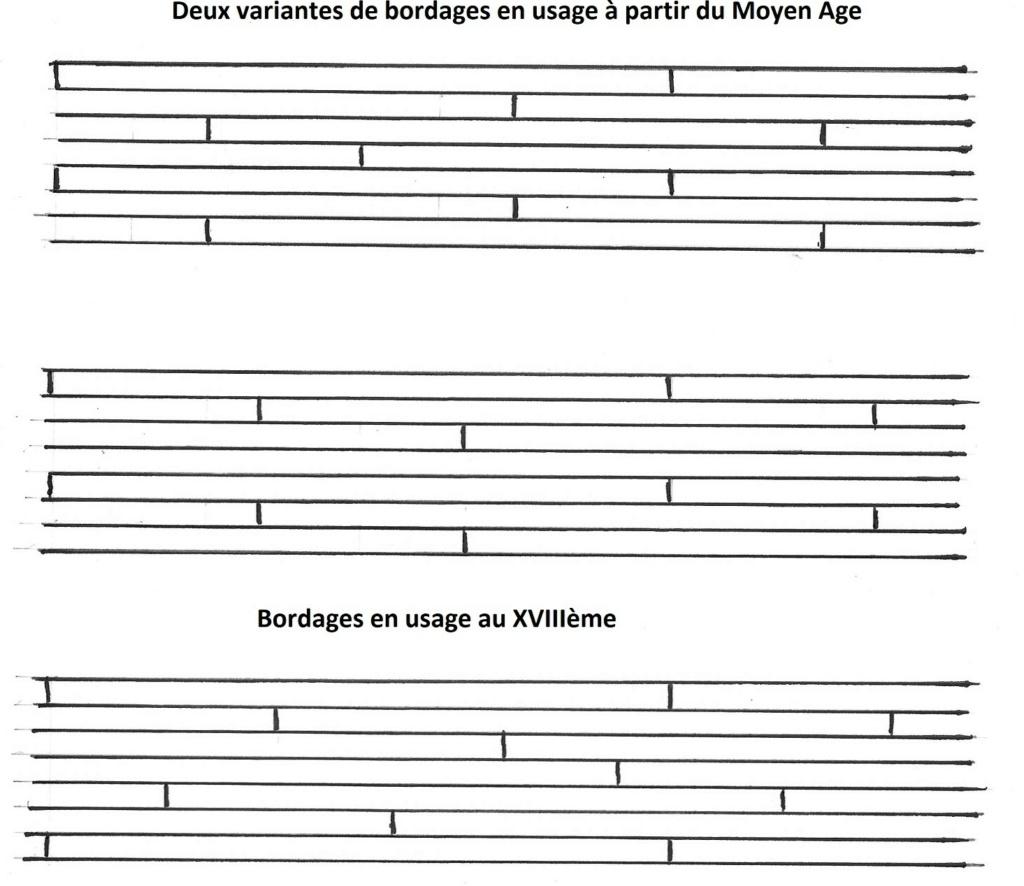 Corsaire Tonnant 1793 (Corel DM50 1/50°) de Greygil - Page 2 Calpin11