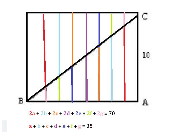 O cateto AB do triângulo retângulo BAC é dividido em oi 000010