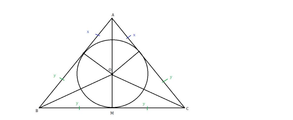 Polígonos  Regulares Sem_tz12