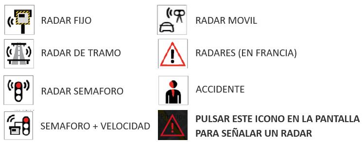 Que significa este testigo?  Radare11