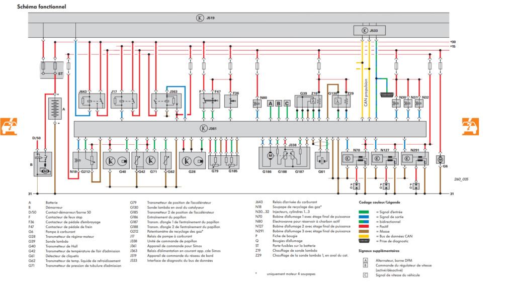 circuit de charge 510