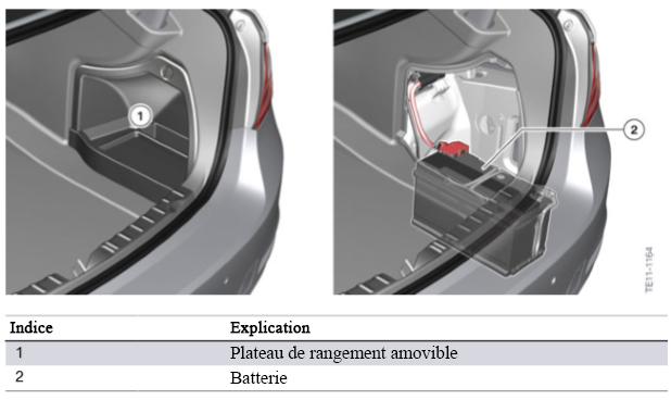 F30 Électronique générale pour véhicules BMW Batter10