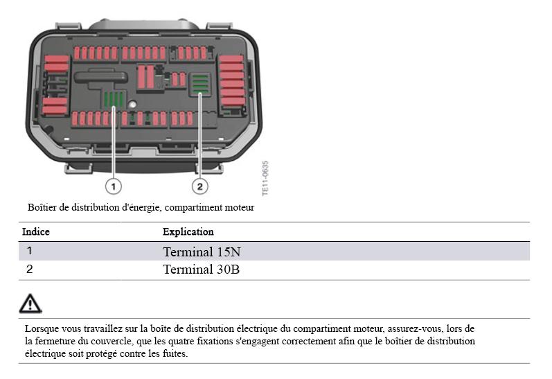 F30 Électronique générale pour véhicules BMW Boitie10