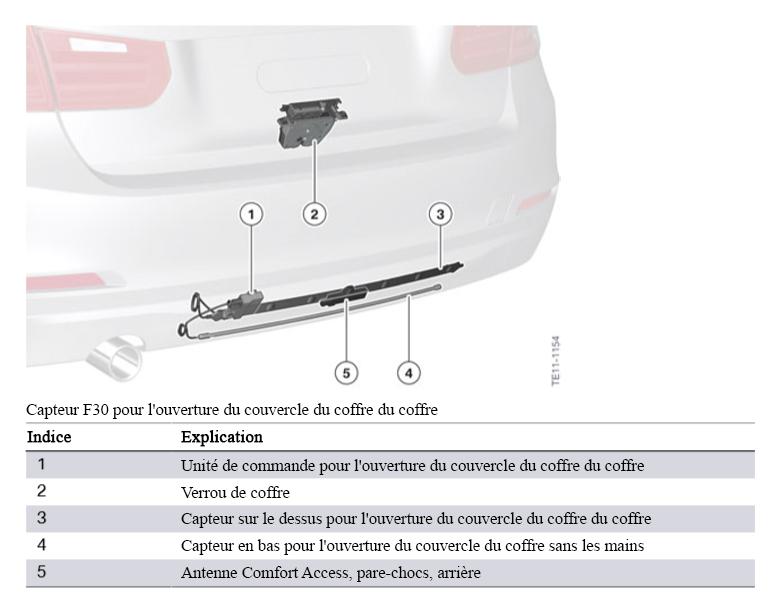 F30 Électronique générale pour véhicules BMW Capteu10