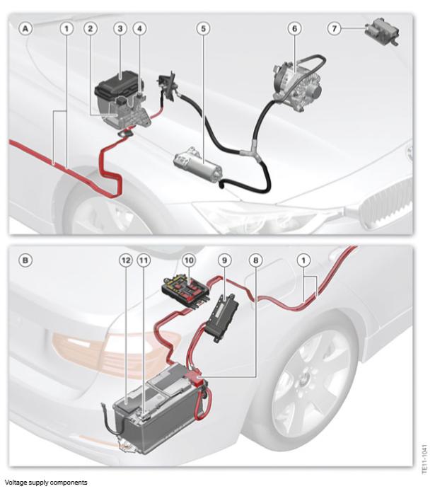 F30 Électronique générale pour véhicules BMW Compos10