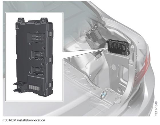 F30 Électronique générale pour véhicules BMW Emplac12