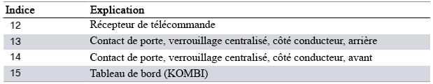 F30 Électronique générale pour véhicules BMW Entree13