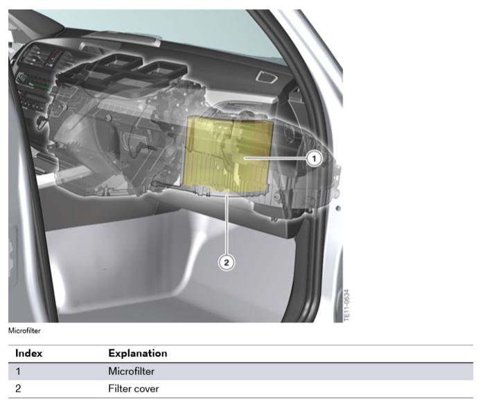 F30 Électronique générale pour véhicules BMW Microf10