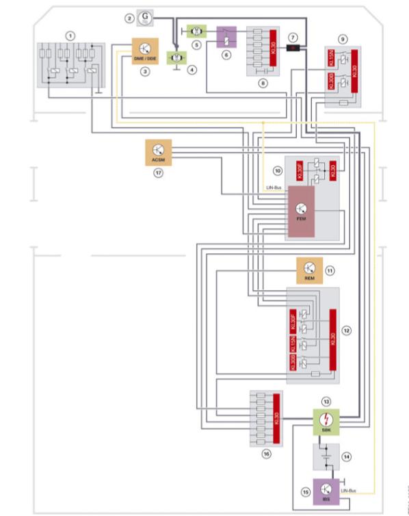 F30 Électronique générale pour véhicules BMW Schema12