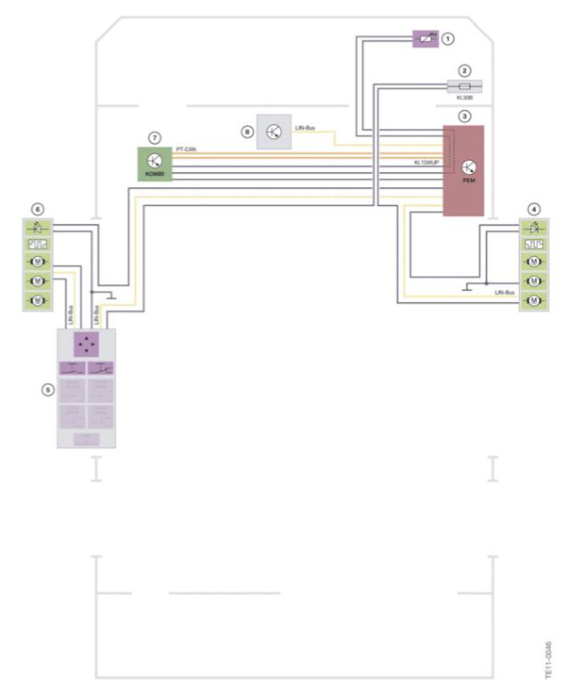 F30 Électronique générale pour véhicules BMW Schema25