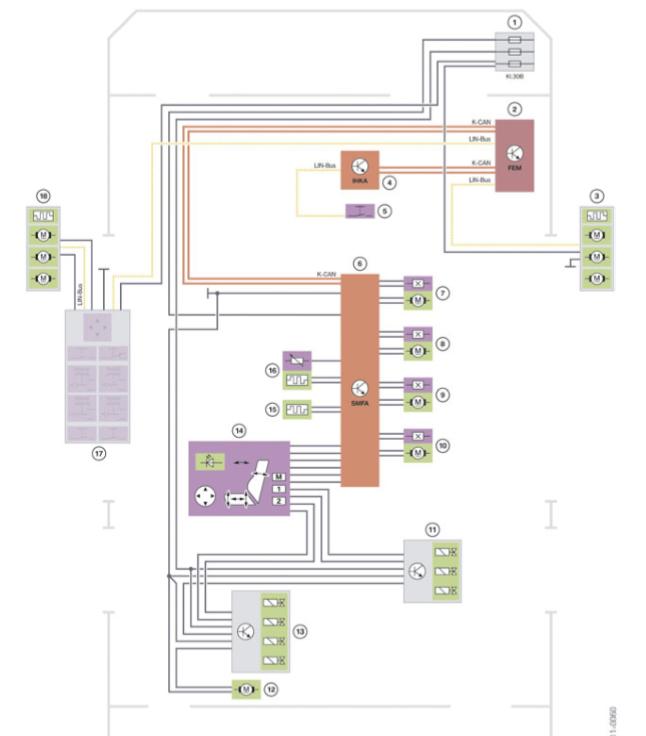 F30 Électronique générale pour véhicules BMW Schema38