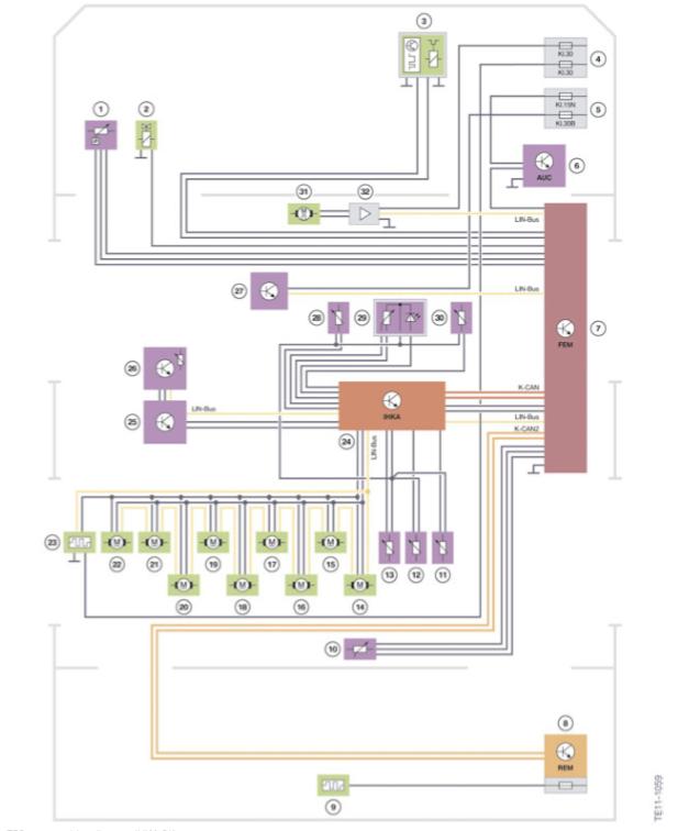 F30 Électronique générale pour véhicules BMW Schema40