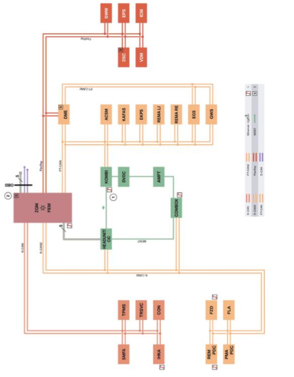 F30 Électronique générale pour véhicules BMW Vue-d-10