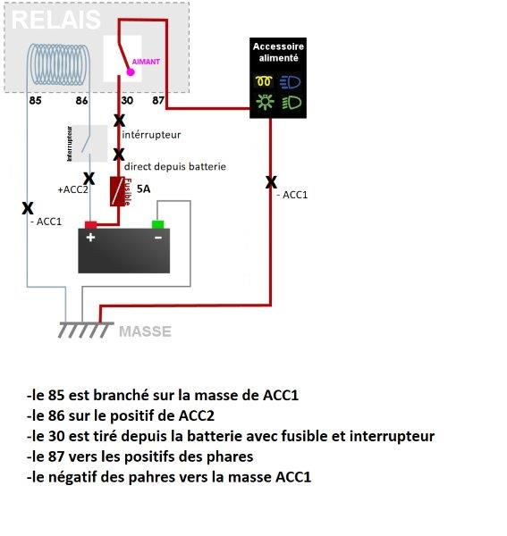 Phares additionnels... quel fusible  9bf68610