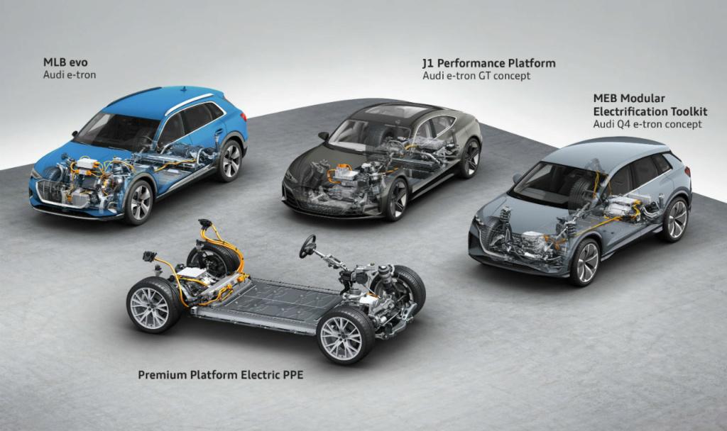 2022 - [Porsche] Macan - Page 3 Audi-p10