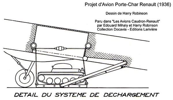 Projets de chars volants des années 1930 et 40 Img14514