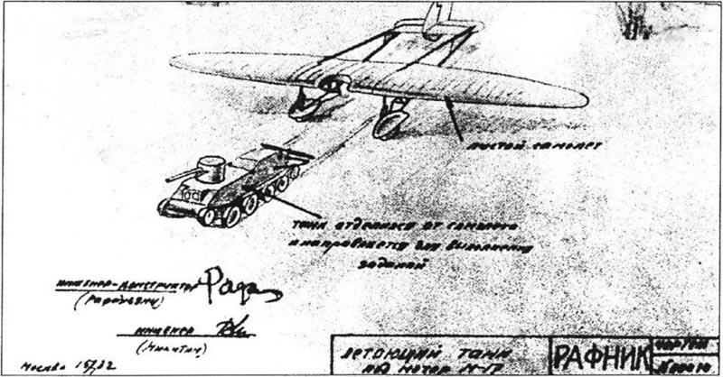 Projets de chars volants des années 1930 et 40 Rafnik10