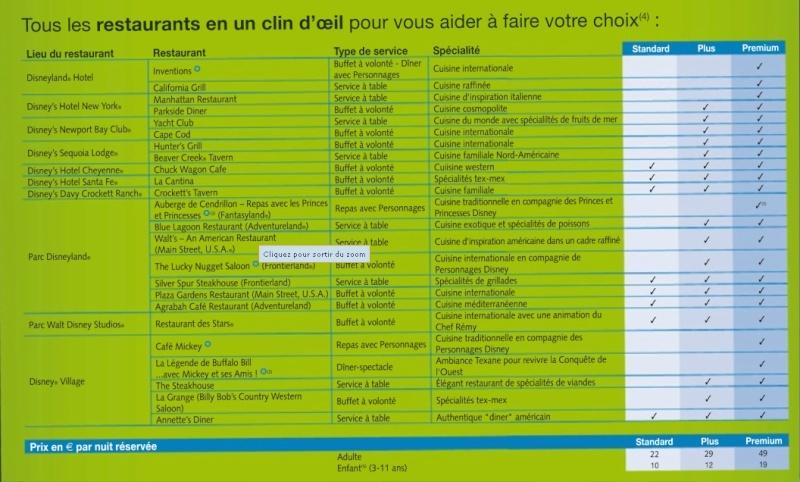 Demi-Pension - Page 6 Demi_p10
