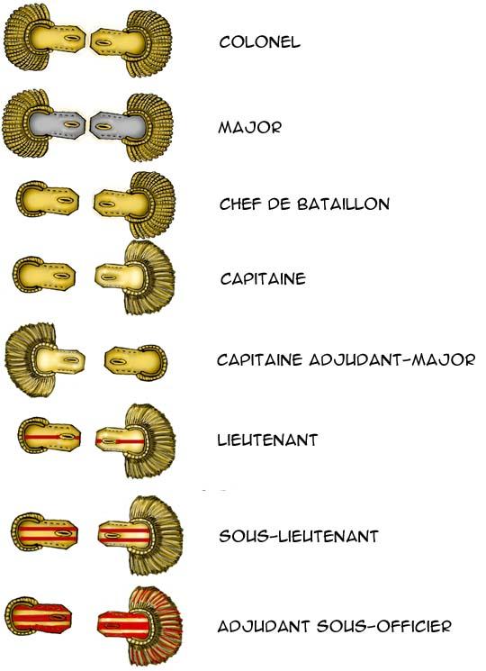 Insigne de grade et épaulette Apaule10